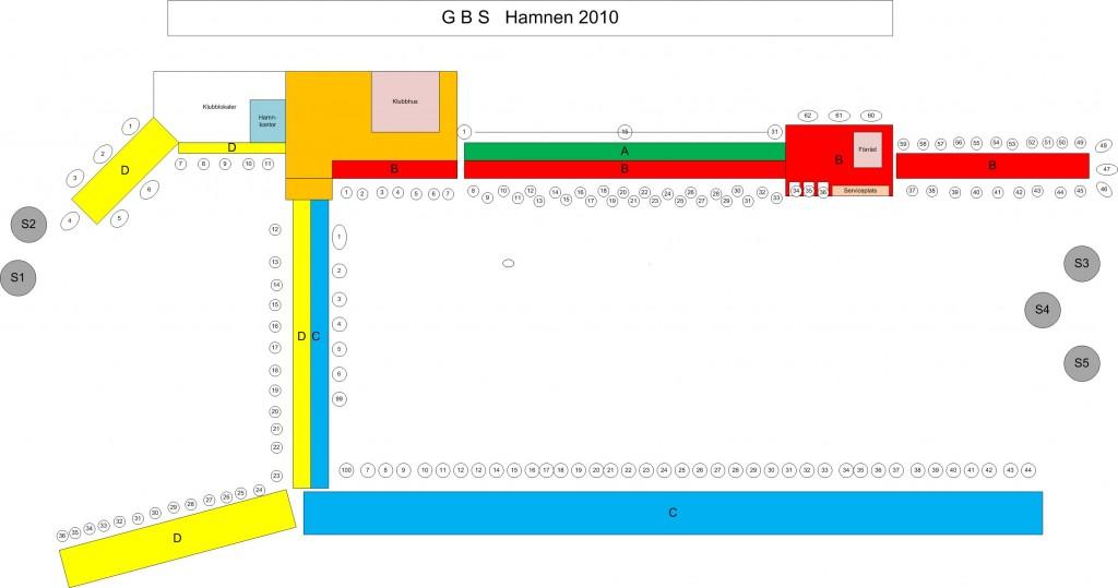 GBS-Hamnenen-2010